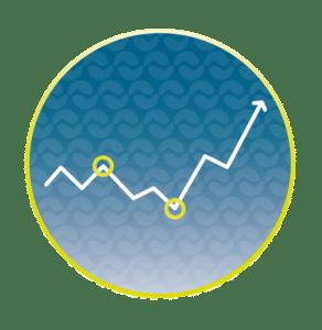 Yuso Levering Energieprijzen Rapportage
